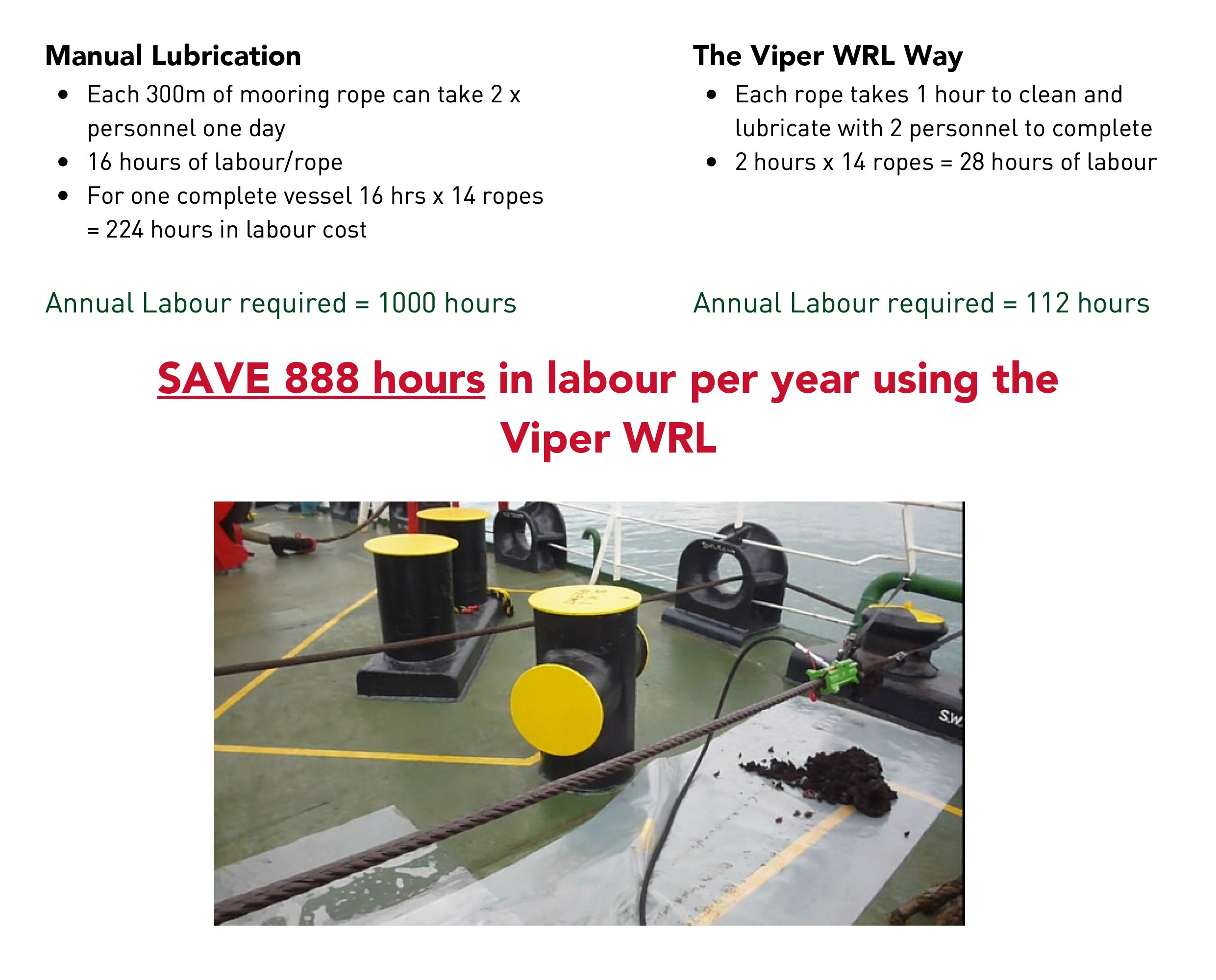 Copy of Viper WRL Mooring Rope Application